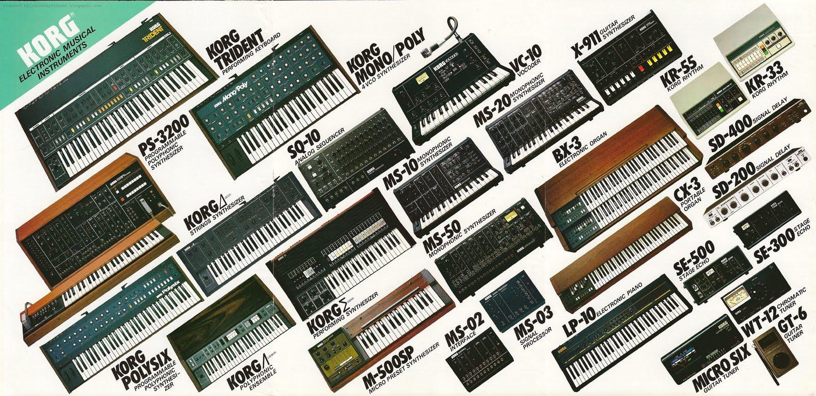 Vintage Korg MS series cv-compatible gear - Gearslutz