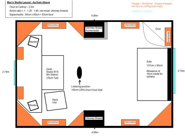 diagram showing my plan for room layout and acoustic treatment