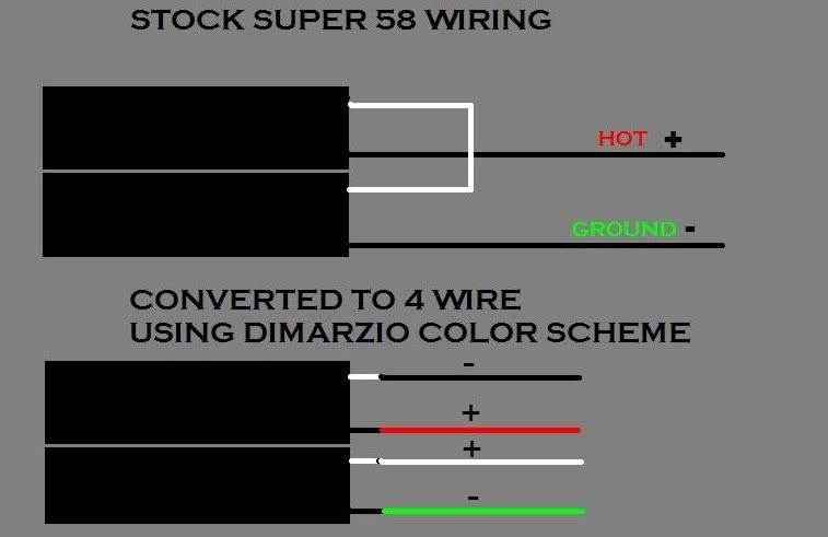 Dimarzio Pickup Wiring Color Code - Solidfonts