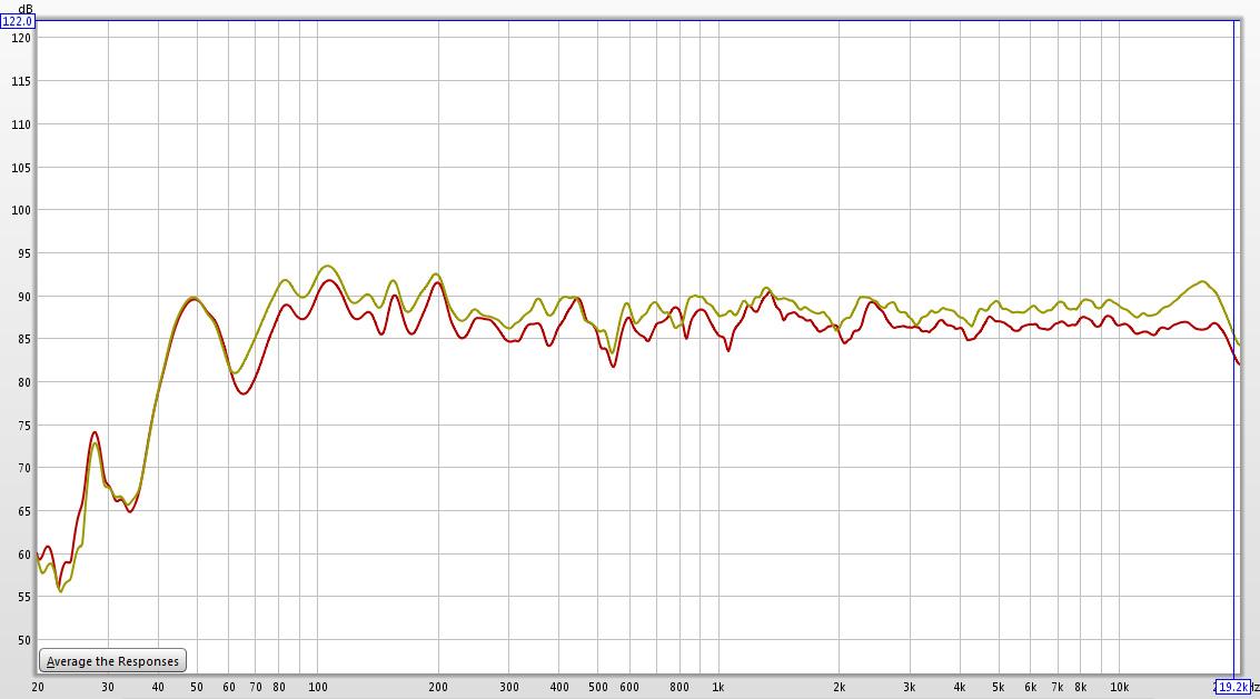 Yamaha Hs Vs Audioengine A