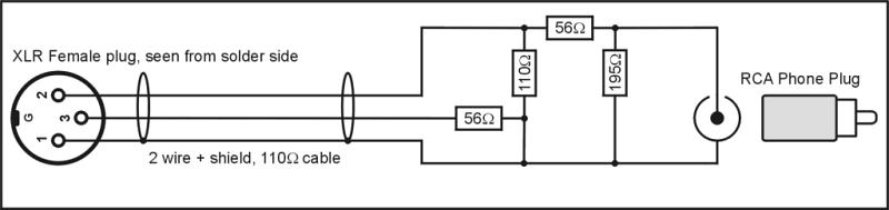 Marantz Pmd661 Aes3 To Spdif Conversion Gearslutz Pro